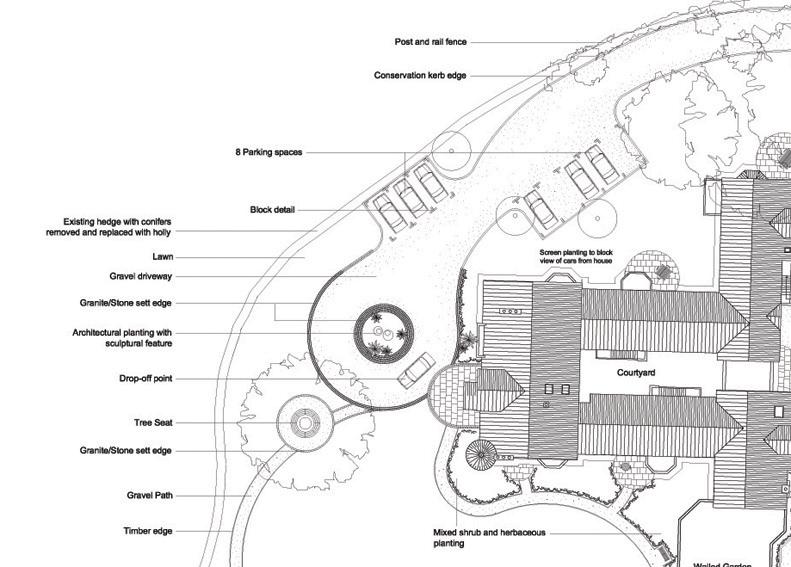 Garden Design Nottingham.